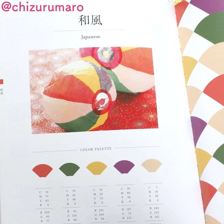 f:id:chizurumaro:20170706152855j:plain