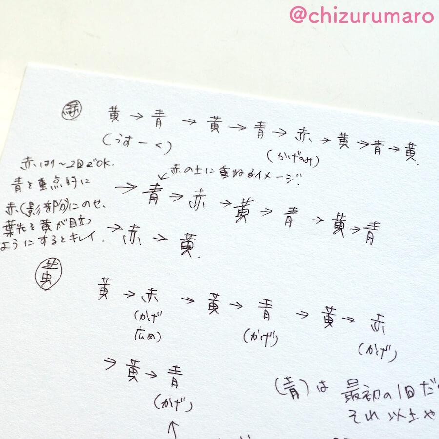 f:id:chizurumaro:20171030151605j:plain