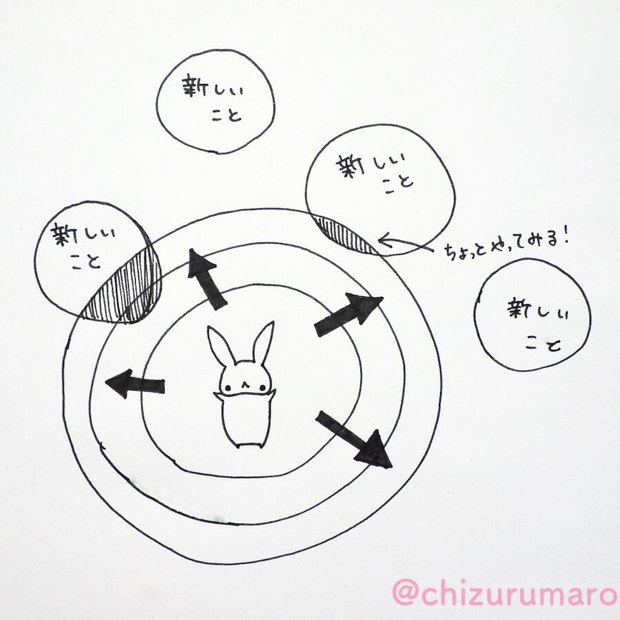 f:id:chizurumaro:20180110163645j:plain
