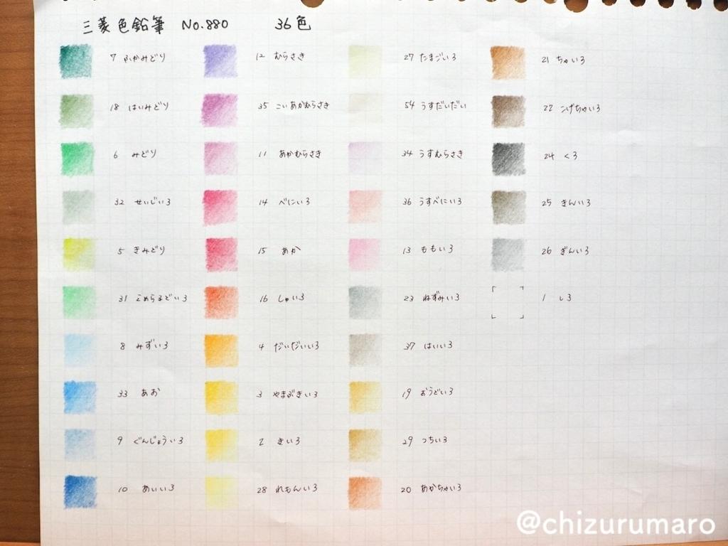 f:id:chizurumaro:20180114104220j:plain