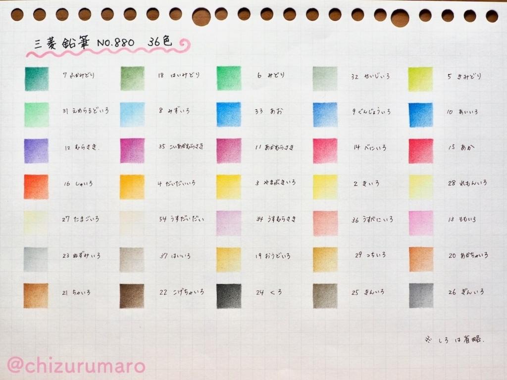 f:id:chizurumaro:20180114104242j:plain
