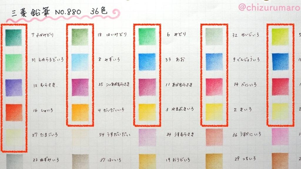 f:id:chizurumaro:20180114104839j:plain
