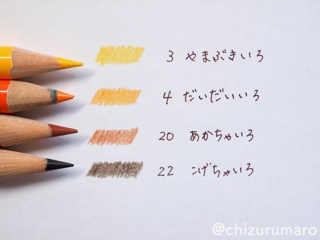 f:id:chizurumaro:20180619113600j:plain