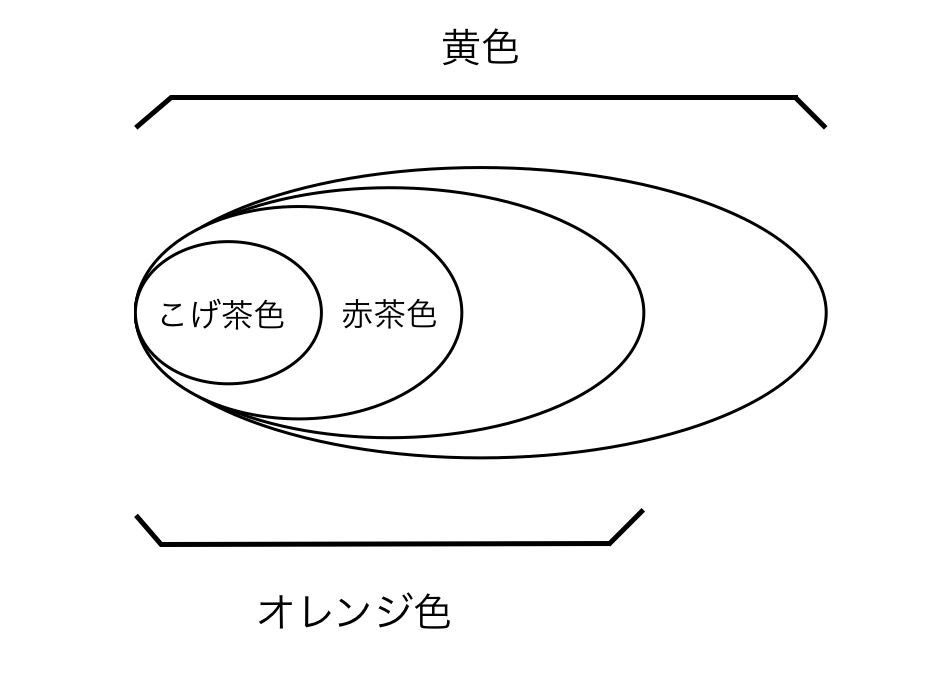 f:id:chizurumaro:20180619134557p:plain