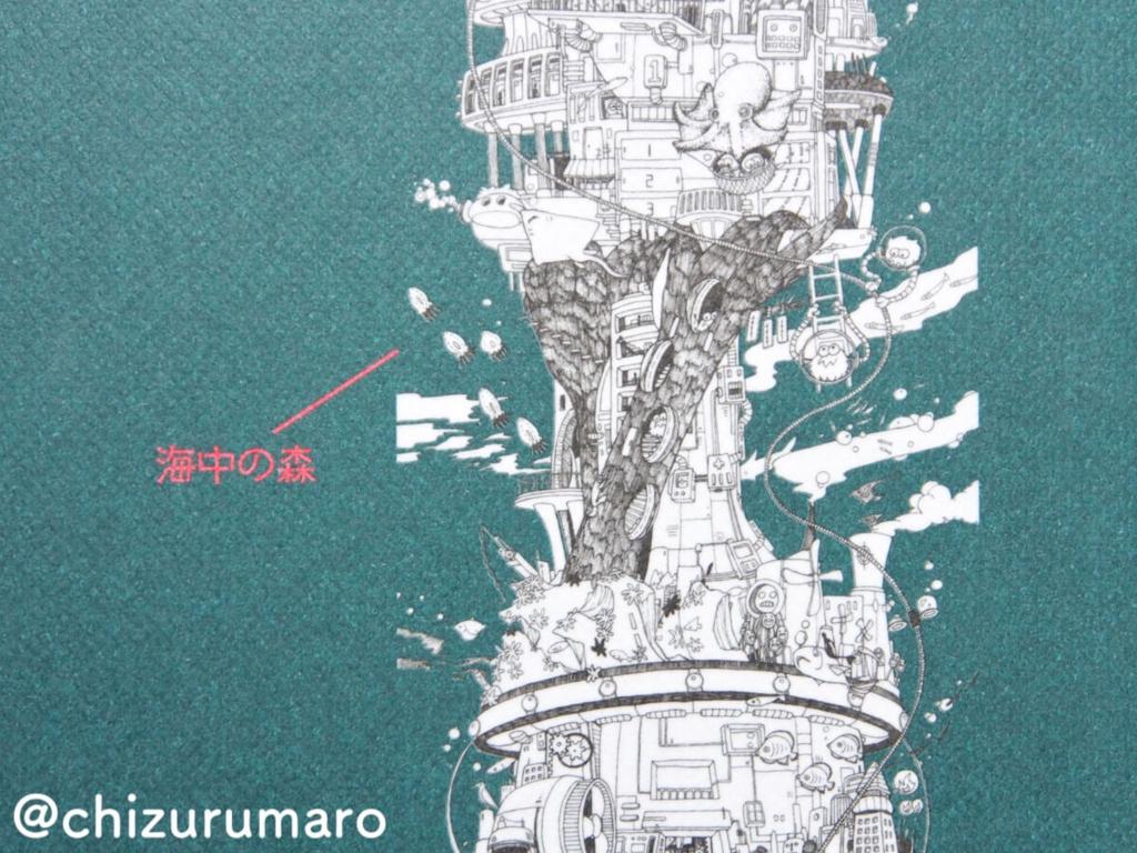 f:id:chizurumaro:20180803103755j:plain