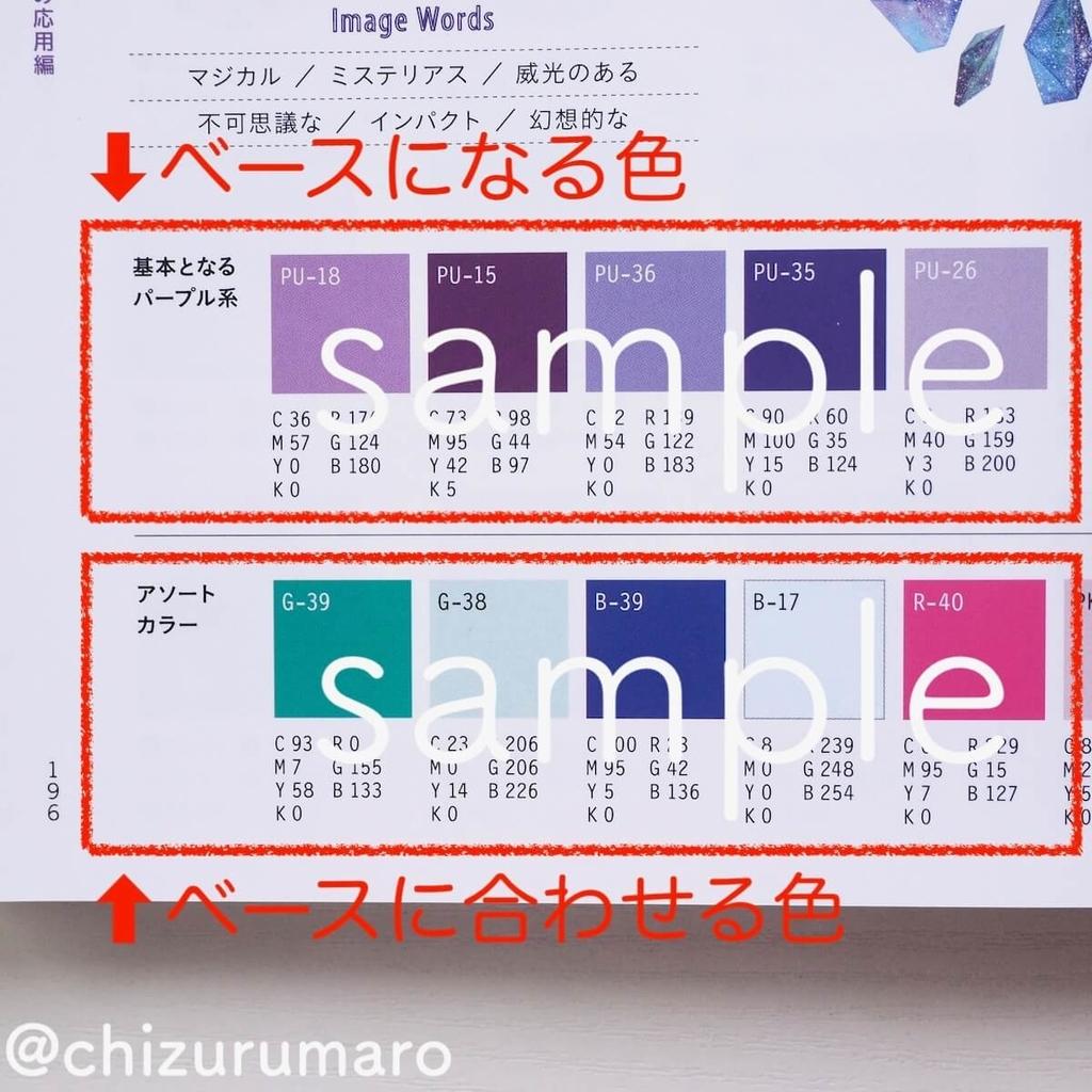 f:id:chizurumaro:20181212111642j:plain