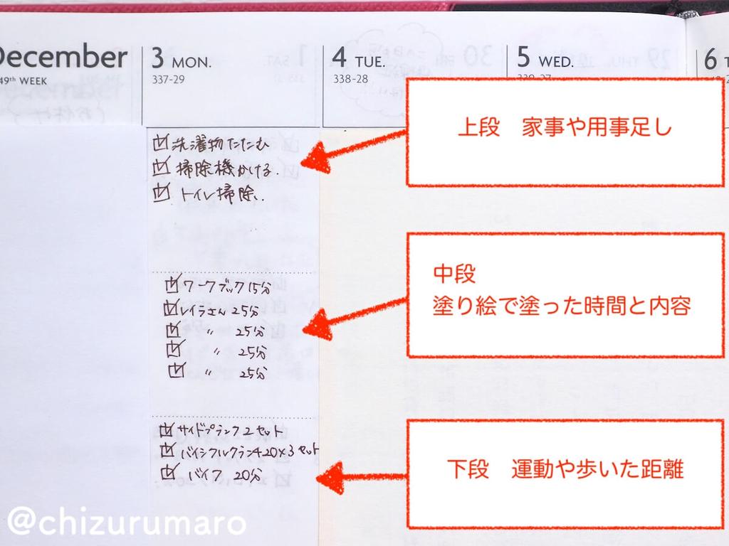 f:id:chizurumaro:20181219121434j:plain