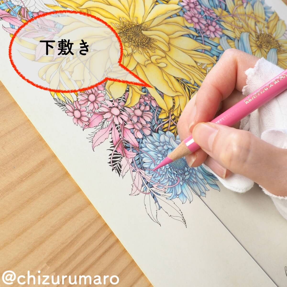 f:id:chizurumaro:20190703110713j:plain