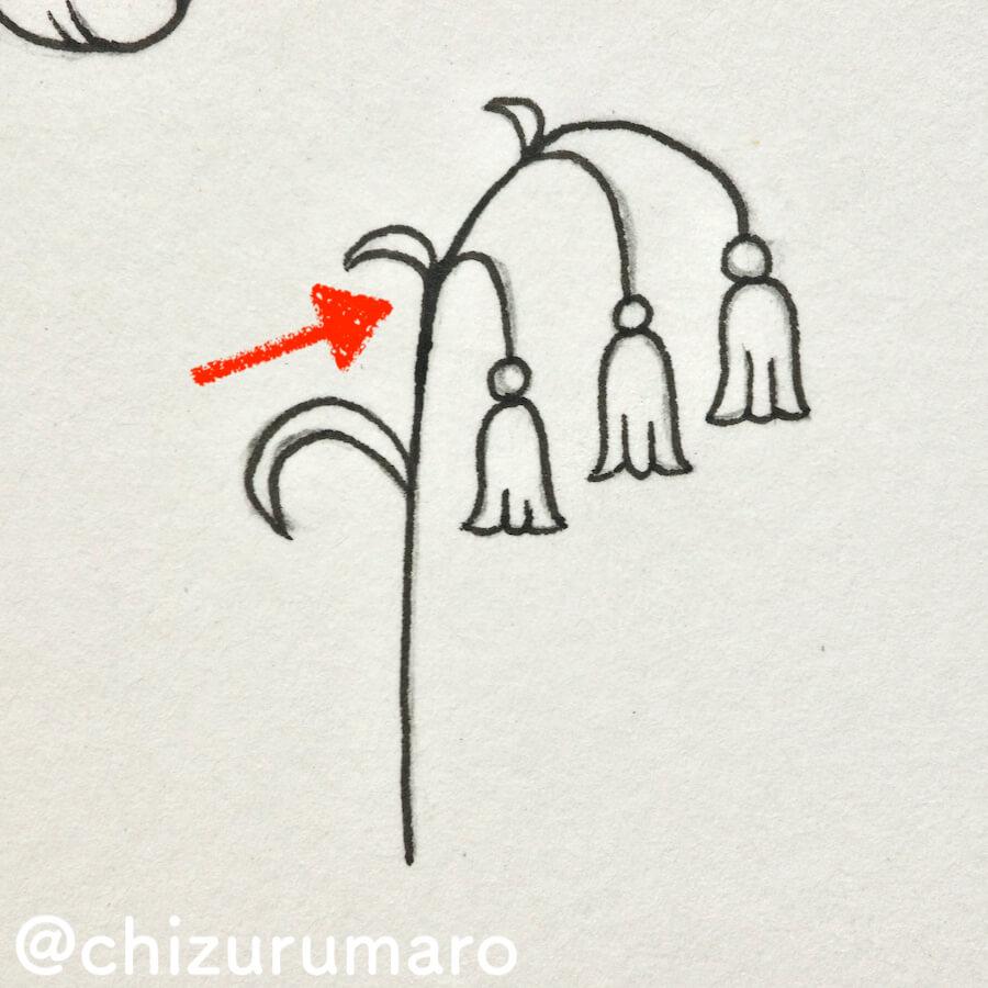 f:id:chizurumaro:20191128220514j:plain