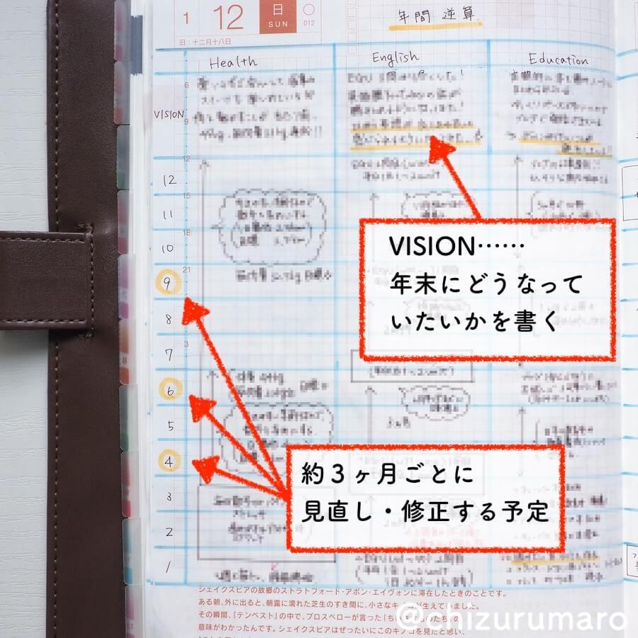 f:id:chizurumaro:20200206114053j:plain