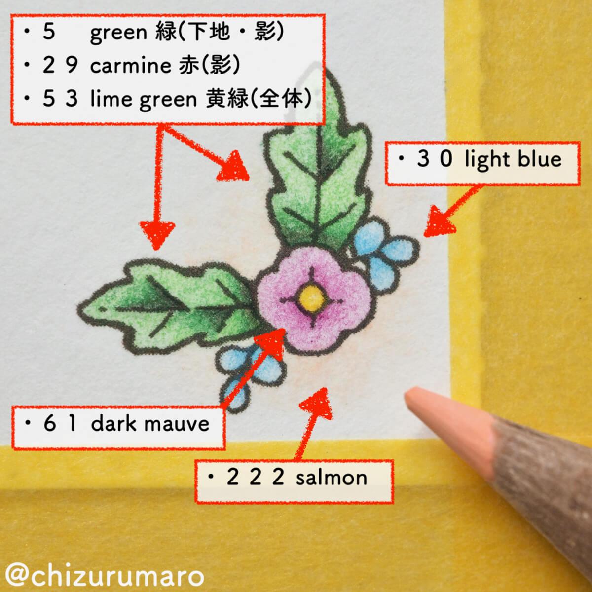 f:id:chizurumaro:20200227211750j:plain