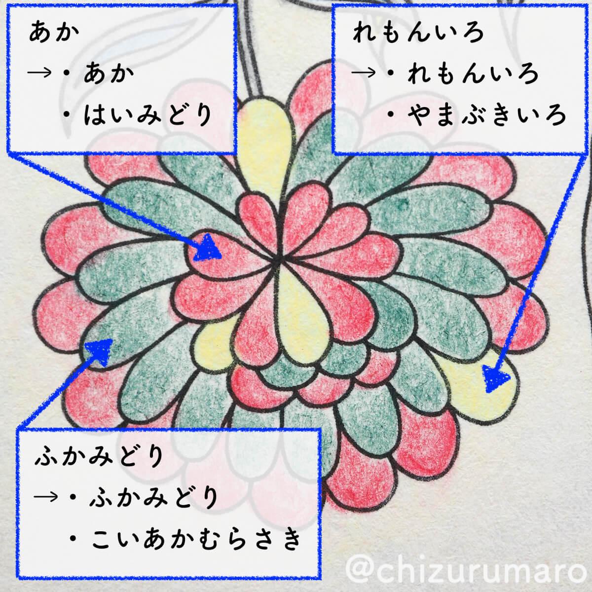 f:id:chizurumaro:20200511124215j:plain