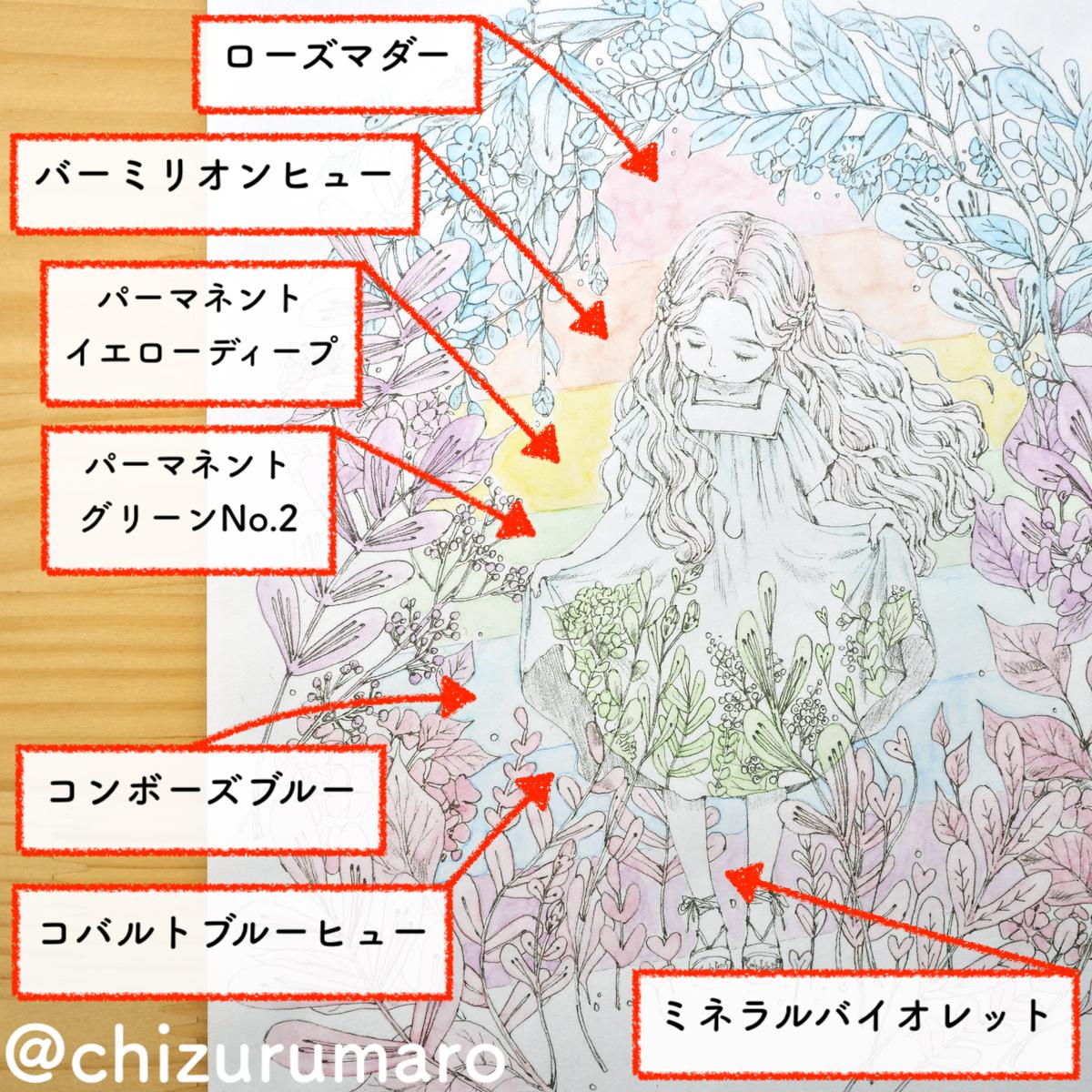 f:id:chizurumaro:20210310220903j:plain
