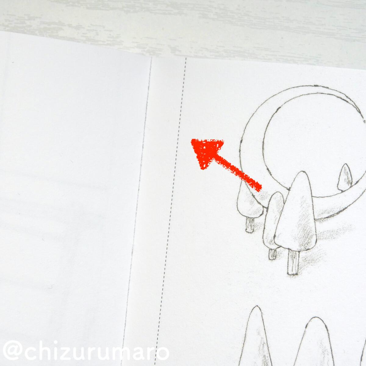 f:id:chizurumaro:20210510165333j:plain