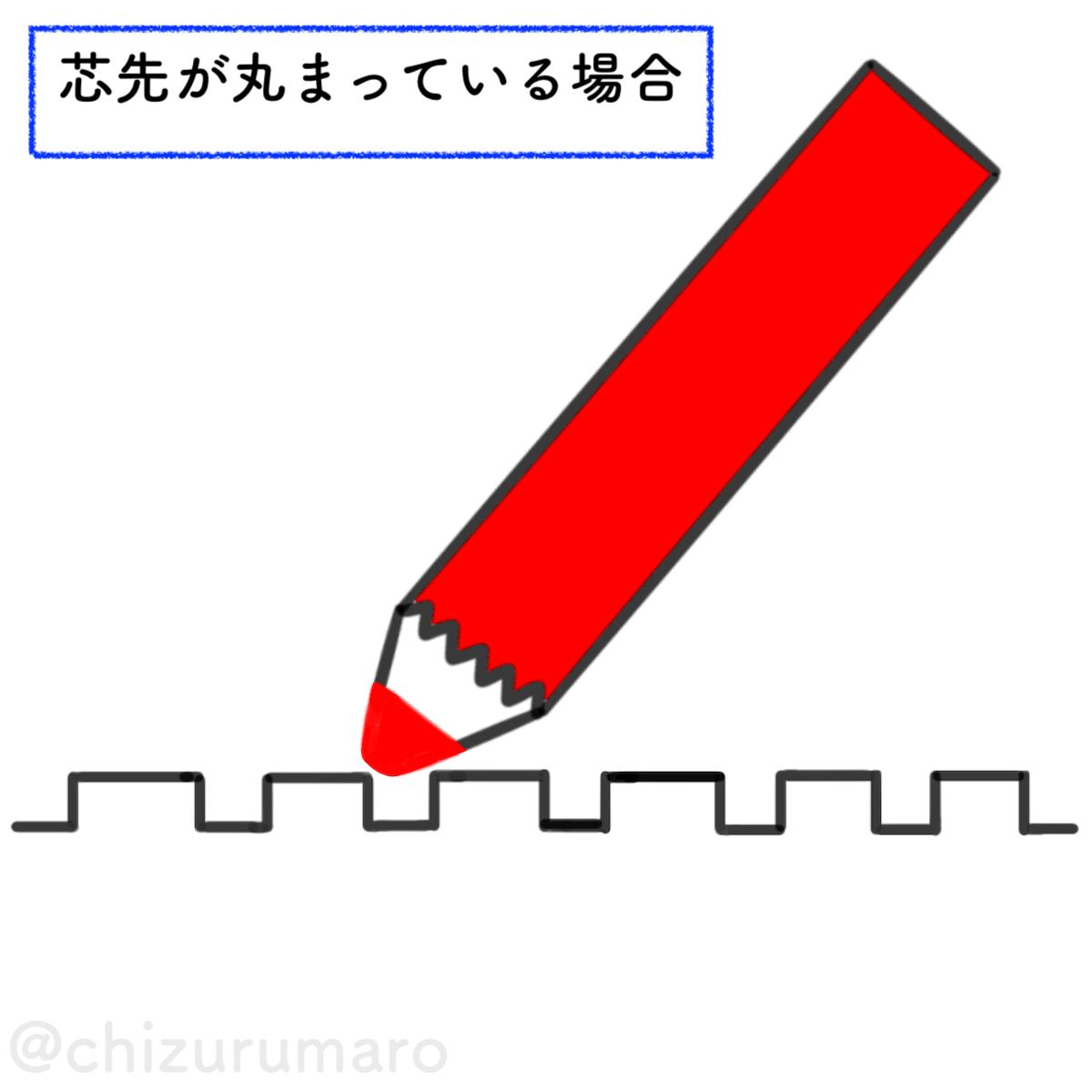 f:id:chizurumaro:20210828165123p:plain
