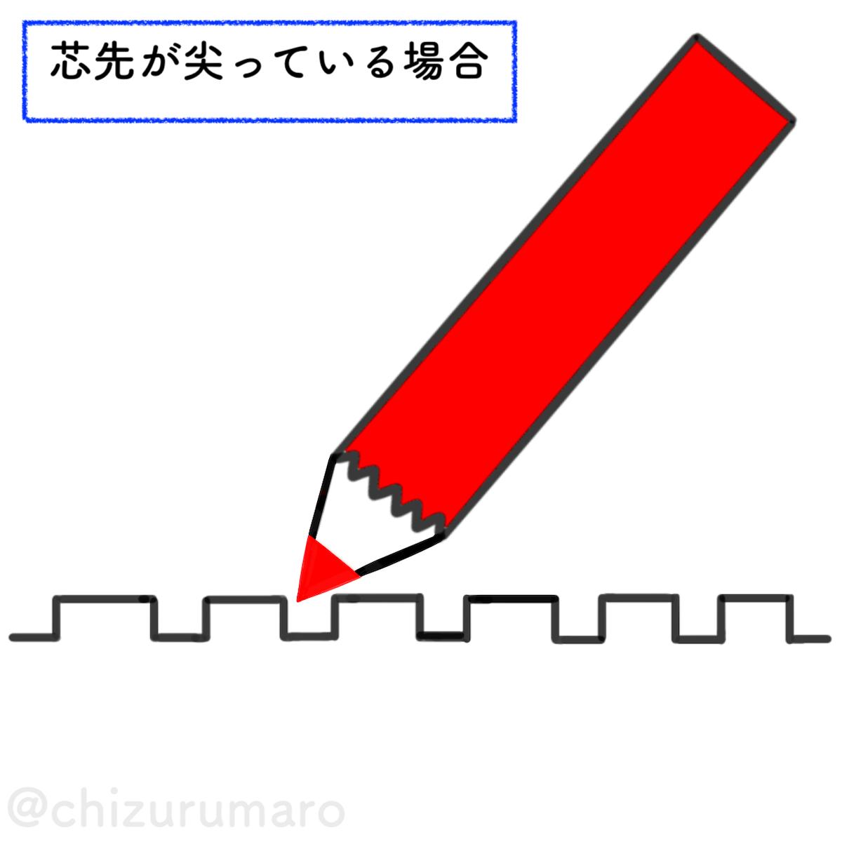 f:id:chizurumaro:20210828165143p:plain