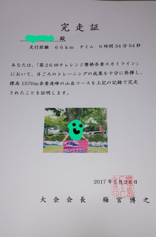 f:id:chobi_chobi:20170613193658j:plain