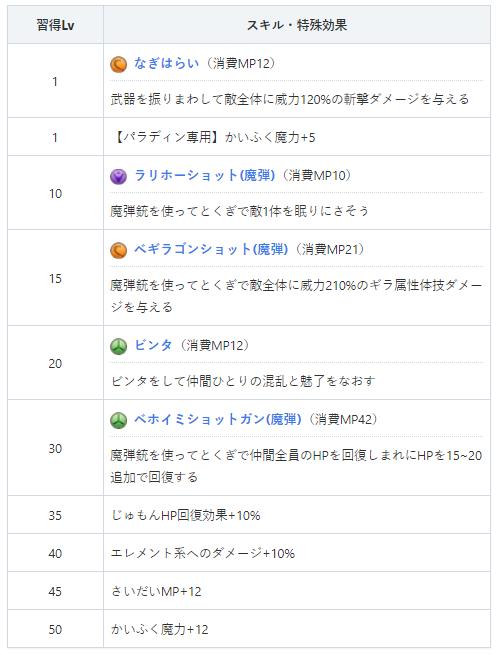 f:id:chobi_chobi:20201211193815p:plain