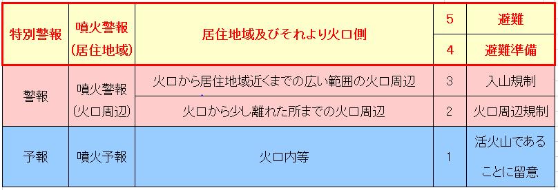 f:id:chobisippo:20190207004626p:plain