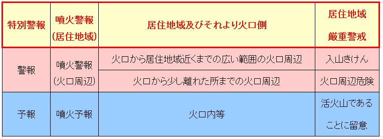 f:id:chobisippo:20190207004735p:plain