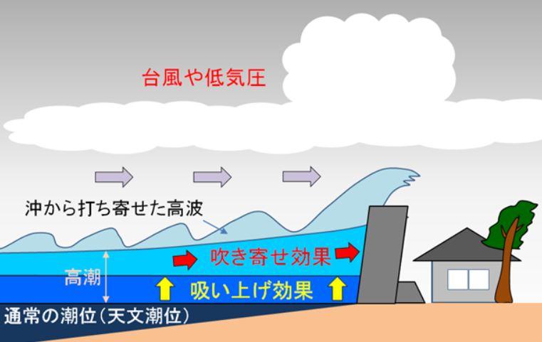 taifuu-3