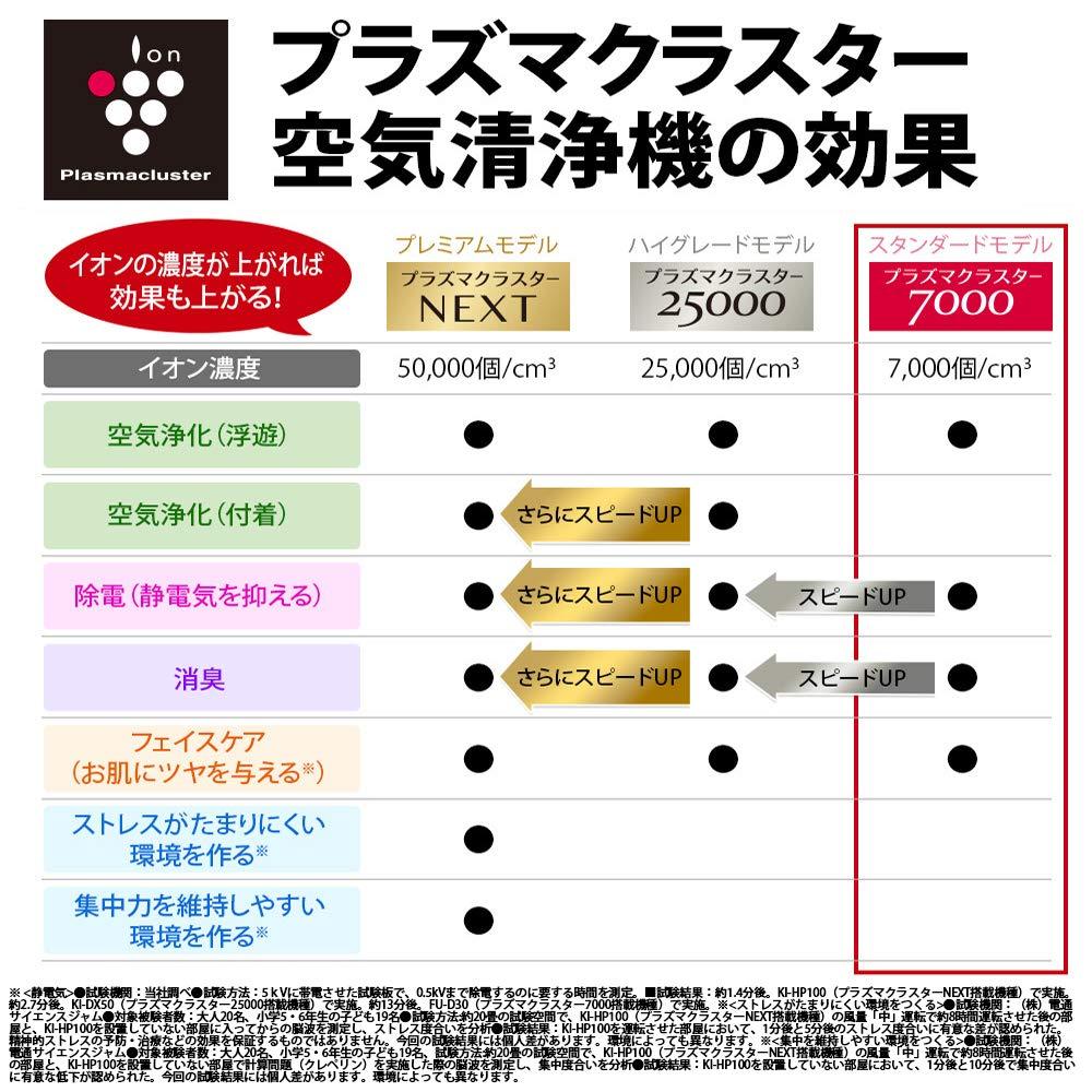 kuukiseizyouki-11