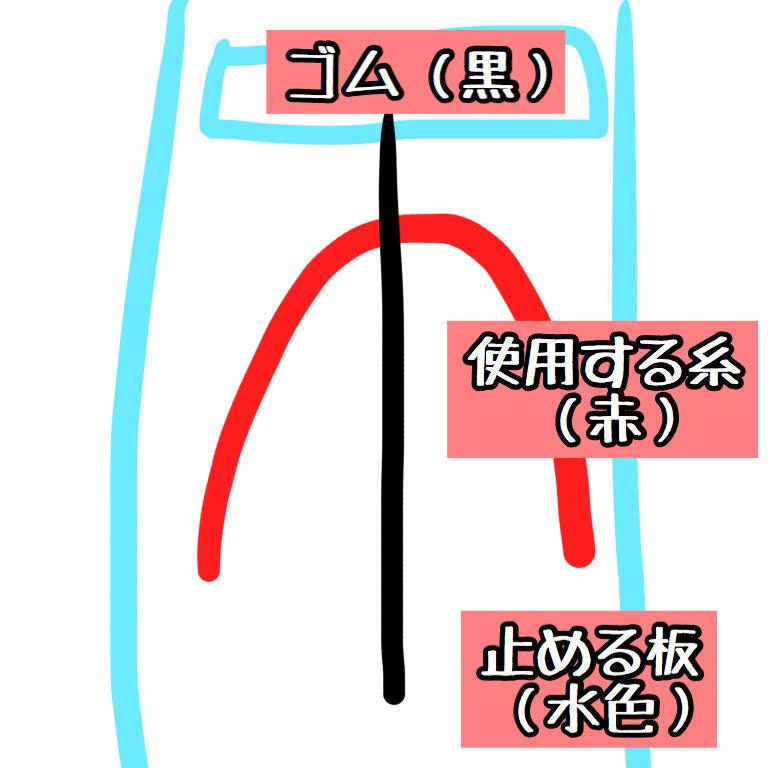 f:id:chochosandayo:20191028012602j:plain
