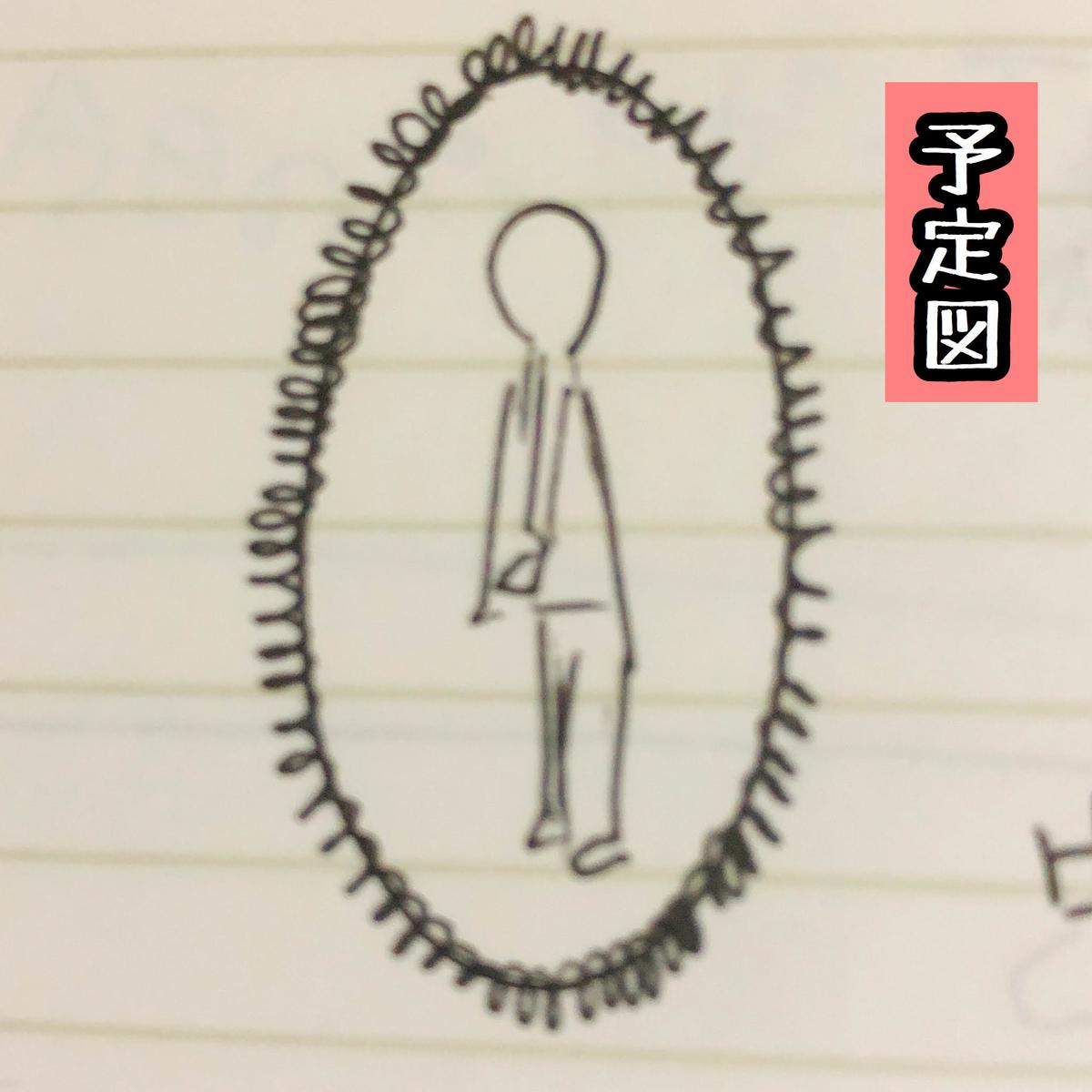 横向き 人間 イメージ図