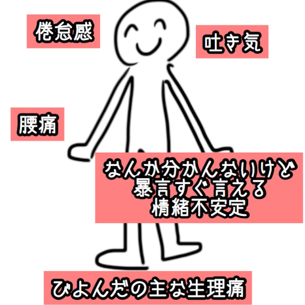f:id:chochosandayo:20191221024853p:image
