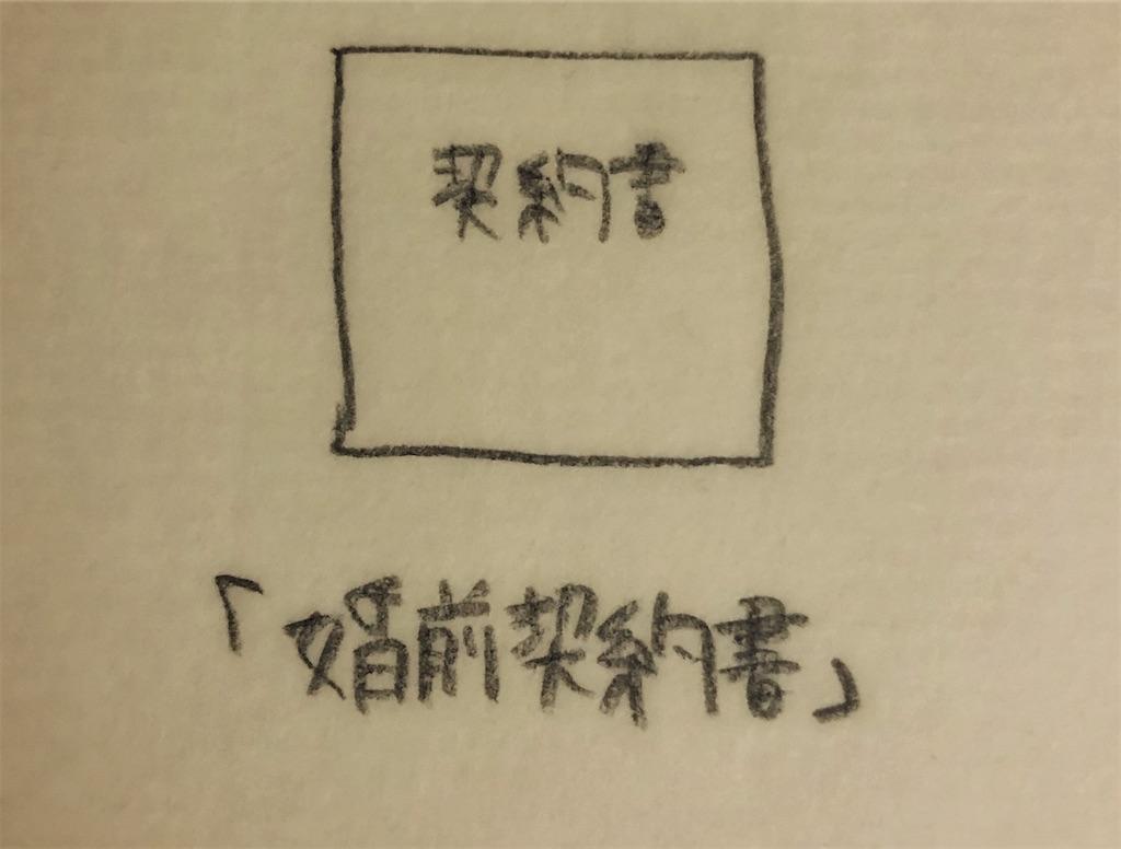 f:id:chochosandayo:20200201023252j:image