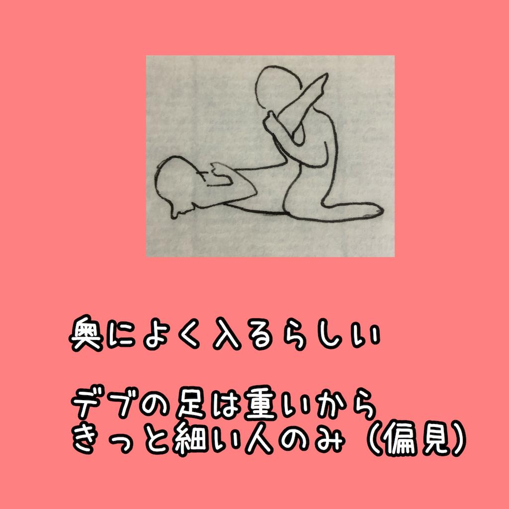 f:id:chochosandayo:20200314193240p:image