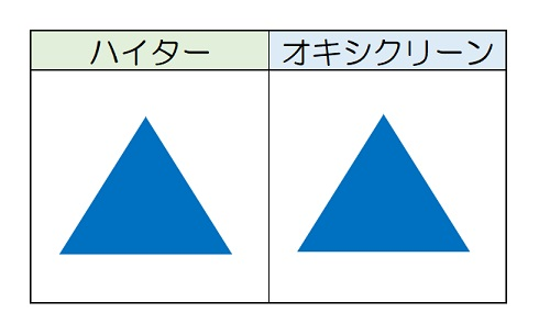 f:id:choco116choco:20210526094300j:plain