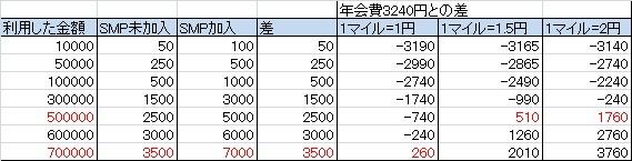 f:id:chococranky:20170327000105j:plain