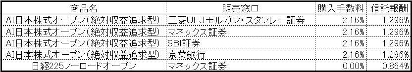 f:id:chocolate0521:20180210104951j:plain