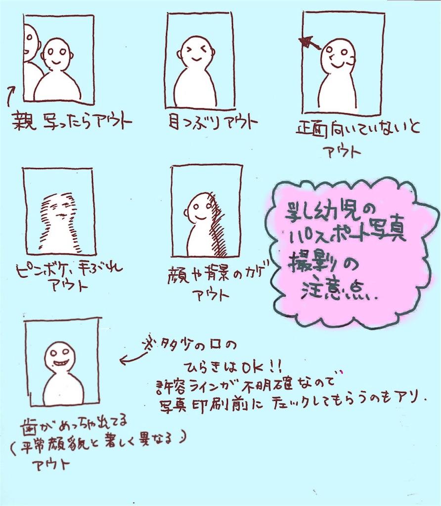 f:id:chocolate_ayaka:20180806164047j:image
