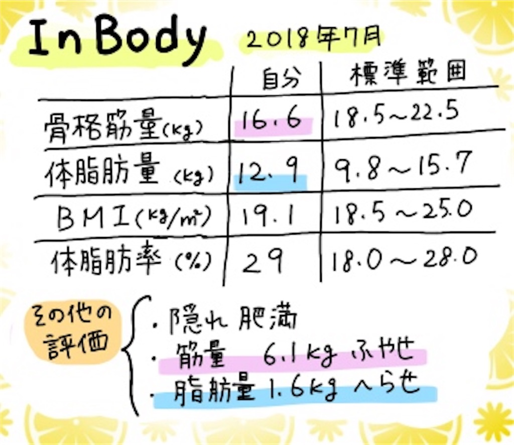 f:id:chocolate_ayaka:20181014230014j:image