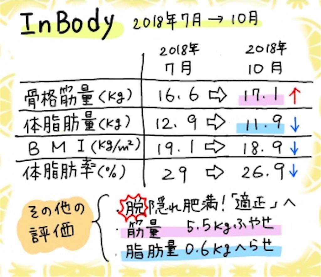 f:id:chocolate_ayaka:20181014230029j:image