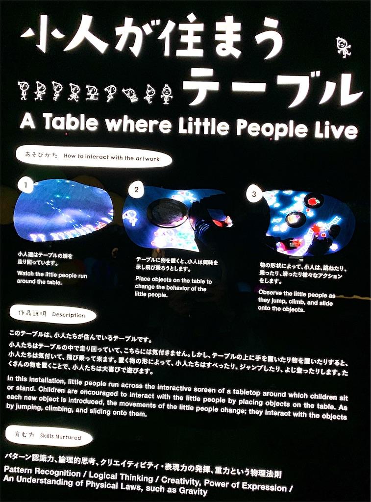 ららぽーと湘南平塚 チームラボ 小人が住まうテーブル