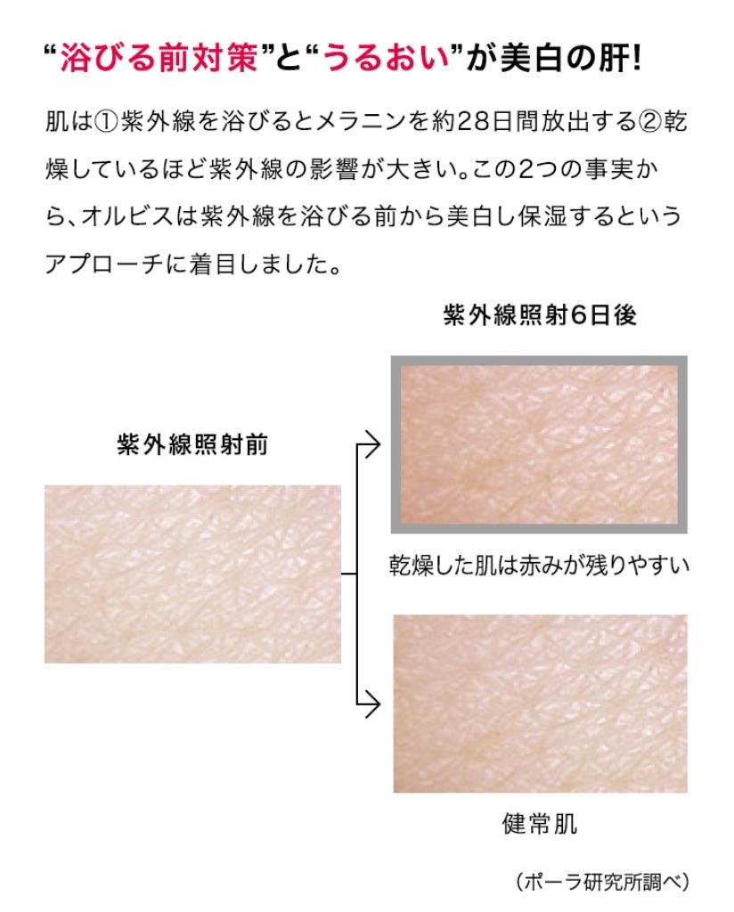 オルビスの保湿剤アクアフォースホワイトモイスチャーの効果