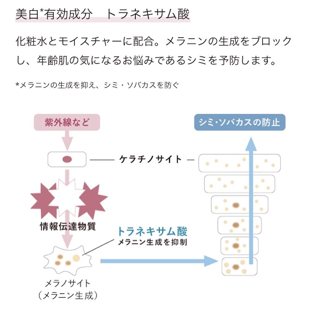 オルビスユードットの成分トラネキサム酸
