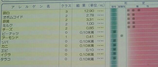 f:id:chocomoko:20180322210752j:image