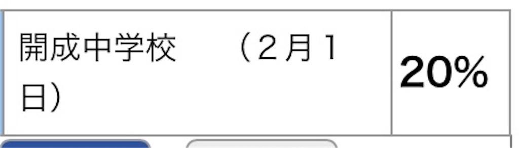 f:id:choconta:20210907214400j:plain:w200