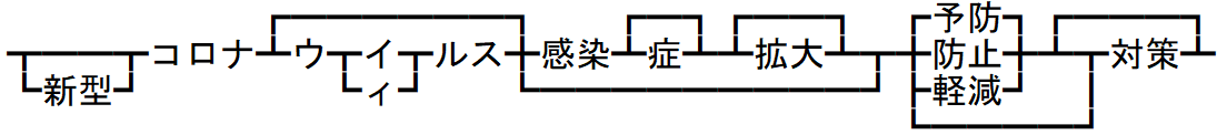 f:id:chocoxina:20210605024800p:plain