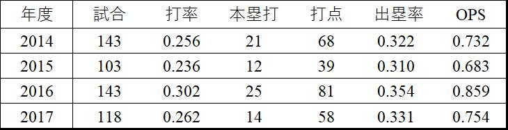 f:id:chofu24:20180803051924p:plain