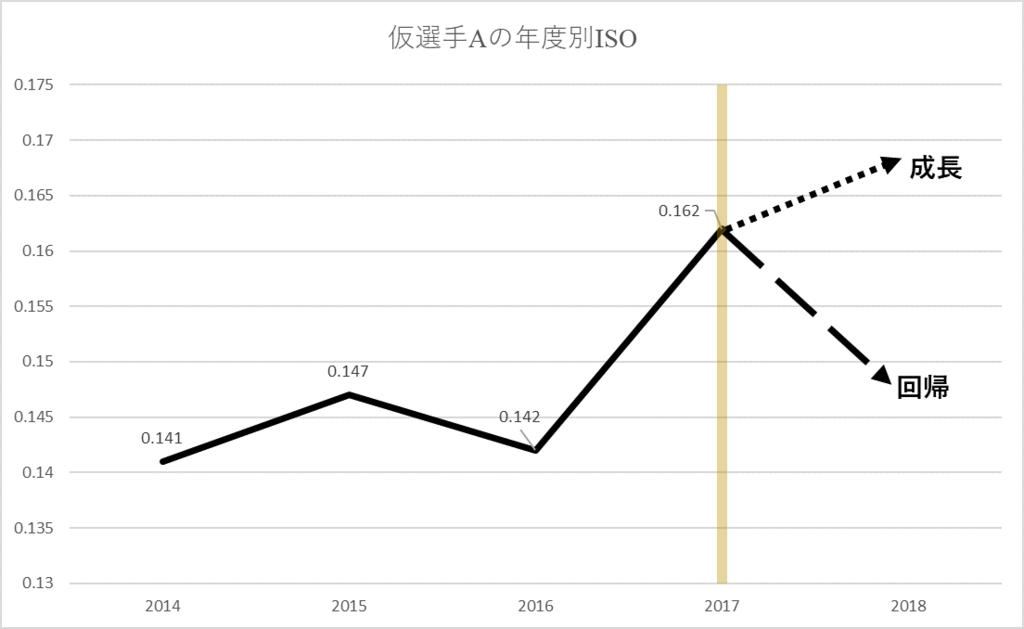f:id:chofu24:20180804205800p:plain