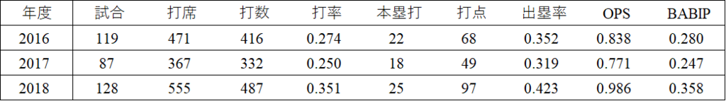 f:id:chofu24:20180922223829p:plain