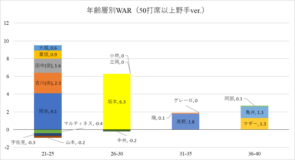 f:id:chofu24:20190107101801p:plain