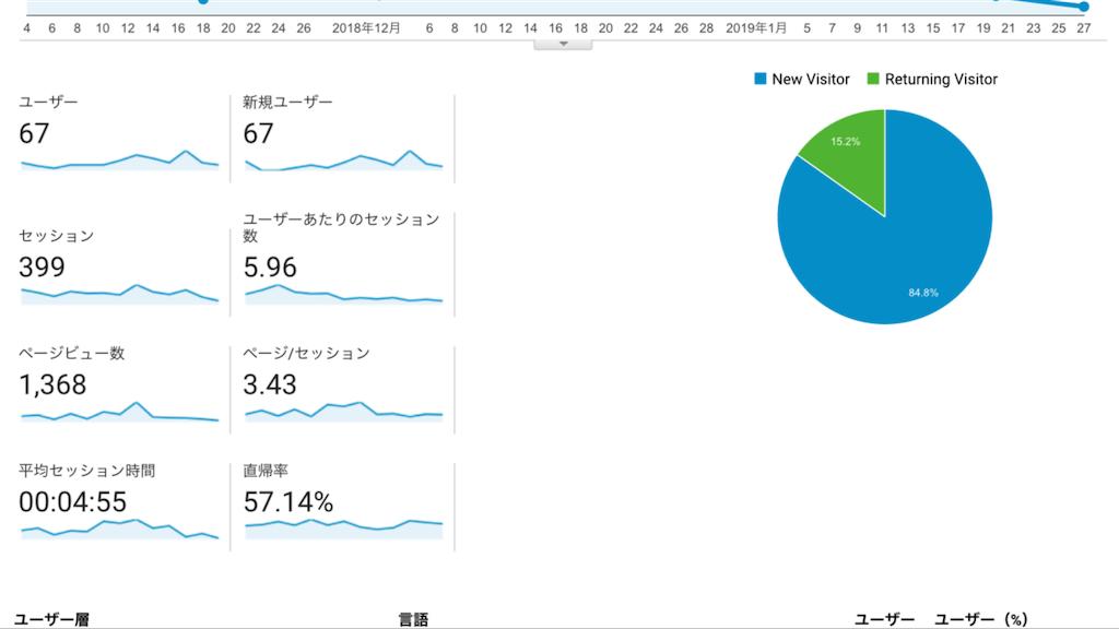 f:id:choki-tsubuyaki-blog:20190201122020p:image