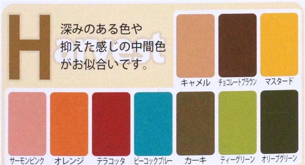 f:id:chokichokihair:20180807134300j:image