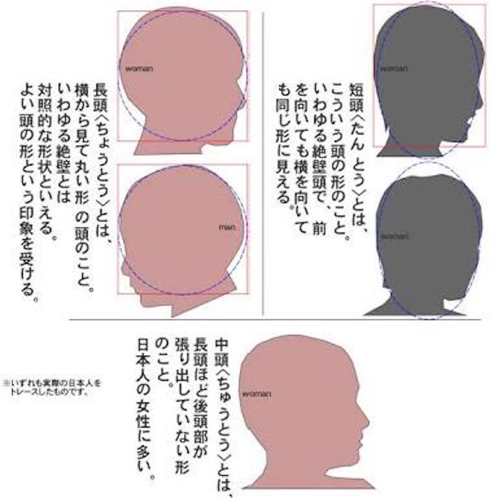 f:id:chokichokihair:20190221215823p:image